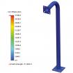 "42"" Stainless Steel Gooseneck Pedestal (Pad Mount) Stress Test"